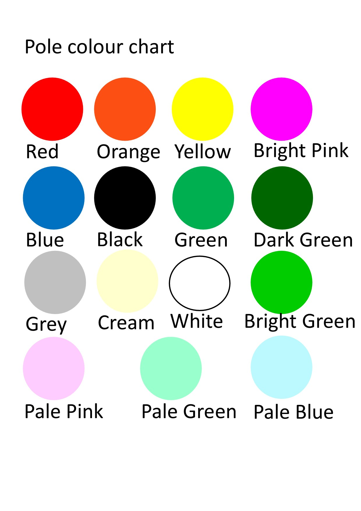 Pole colour chart